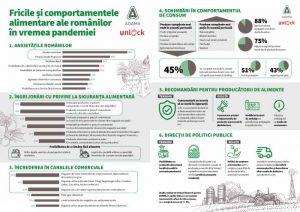 infografic studiu (1)