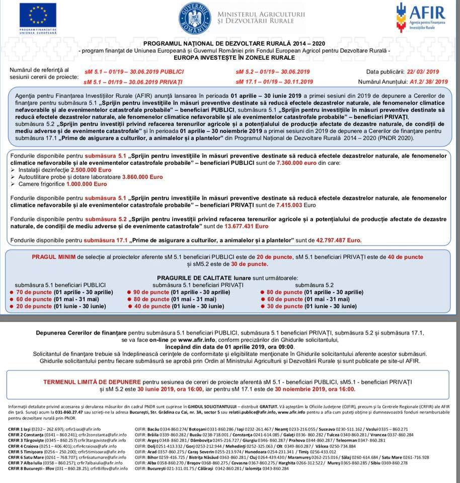 PNDR 2014-2020:Trei sesiuni deschise la 1 aprilie 2019