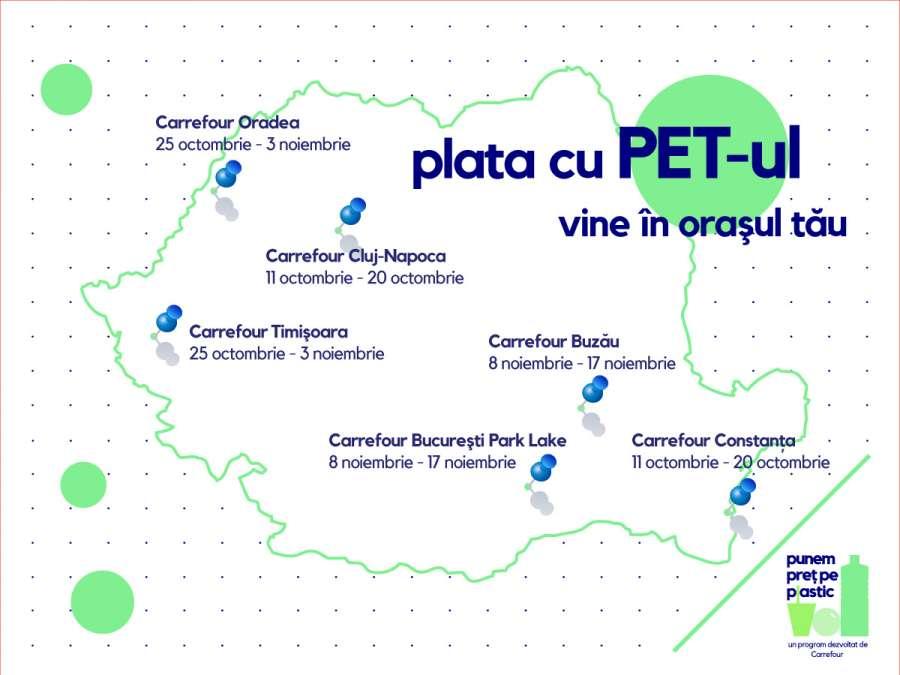 Fructe si legume contra PET-uri in magazinele Carrefour din 6 orase
